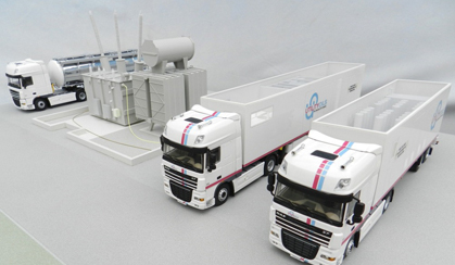 Mobile Oil Services Vehicles – Scale 1:50